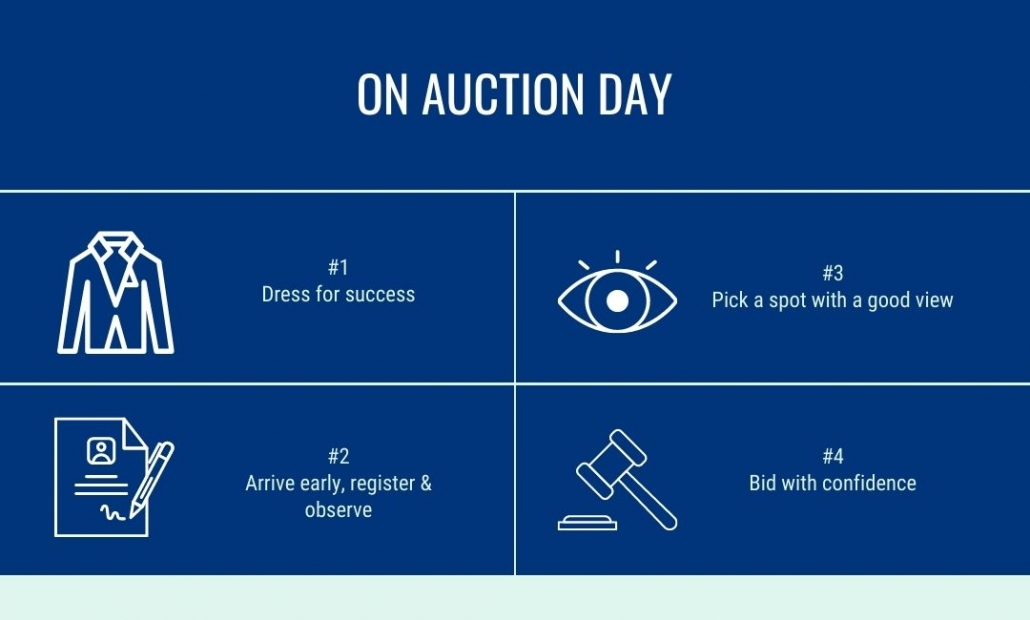 on auction day